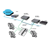 product:ALLNET-VDSL2-PointToPoint.png