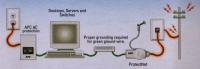 product:APC-Blitzschutz-1.png