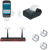 Hotspot-Set: Printer/Smartphone/App